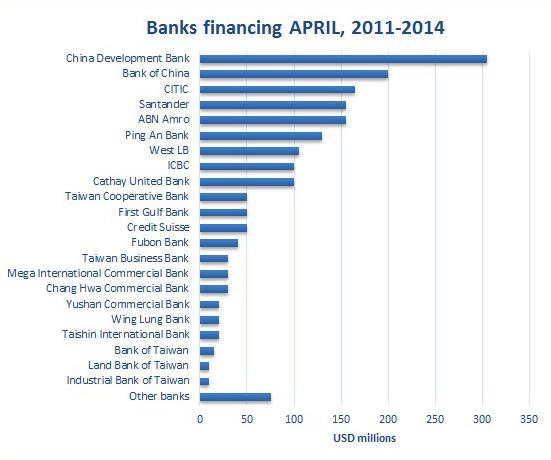 0218april-banks-banktrack