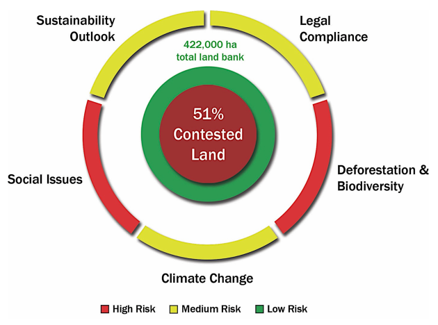 klk-infographic